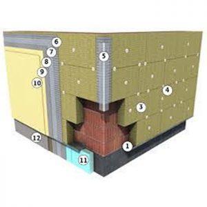 termositem vata minerala bazaltica